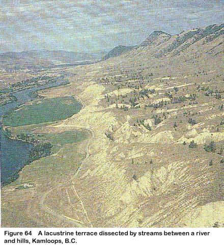 Chapter 18 landform classification for Terrace landform